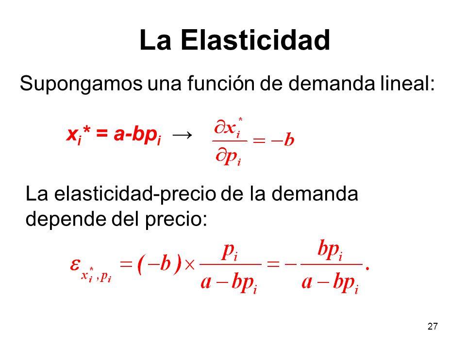 27 Supongamos una función de demanda lineal: x i * = a-bp i La elasticidad-precio de la demanda depende del precio: La Elasticidad