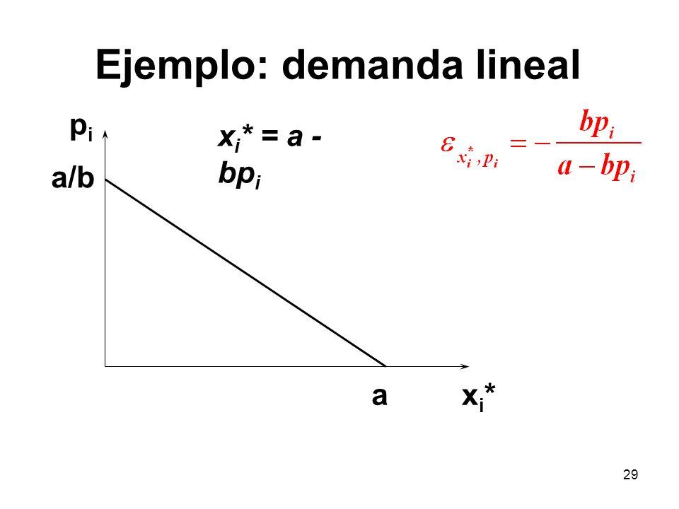 29 pipi xi*xi* x i * = a - bp i a/b a Ejemplo: demanda lineal