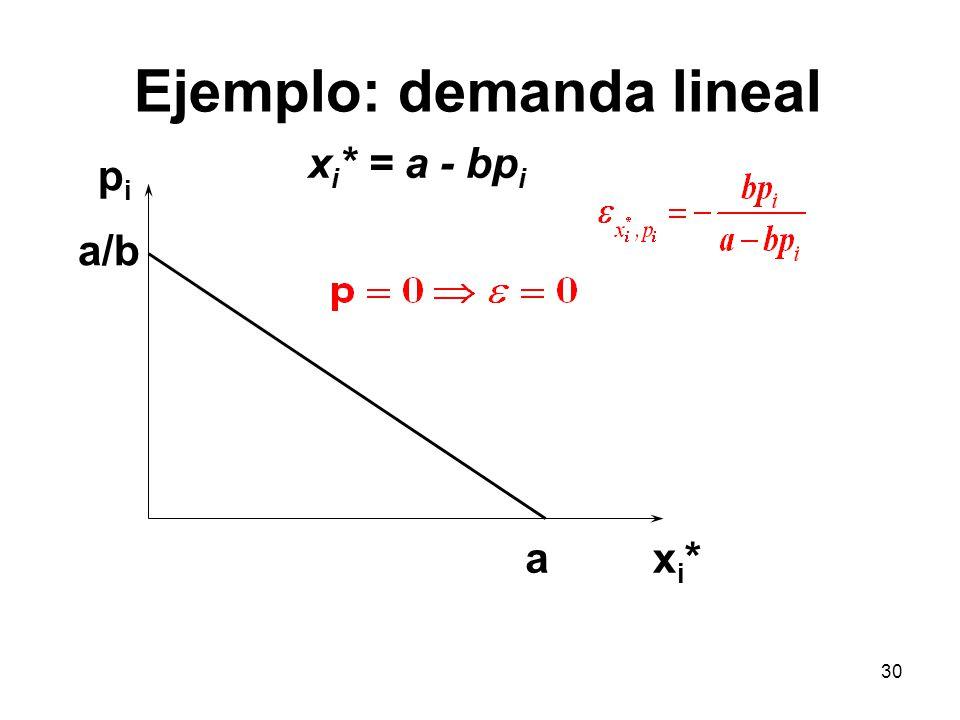 30 pipi xi*xi* x i * = a - bp i a/b a Ejemplo: demanda lineal