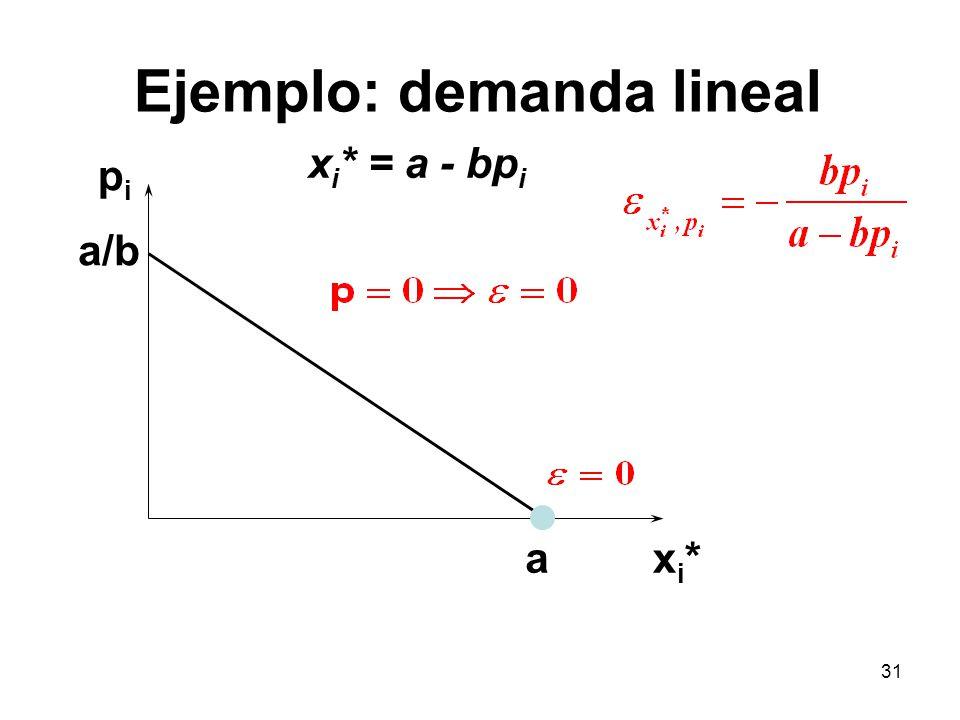 31 pipi xi*xi* x i * = a - bp i a/b a Ejemplo: demanda lineal