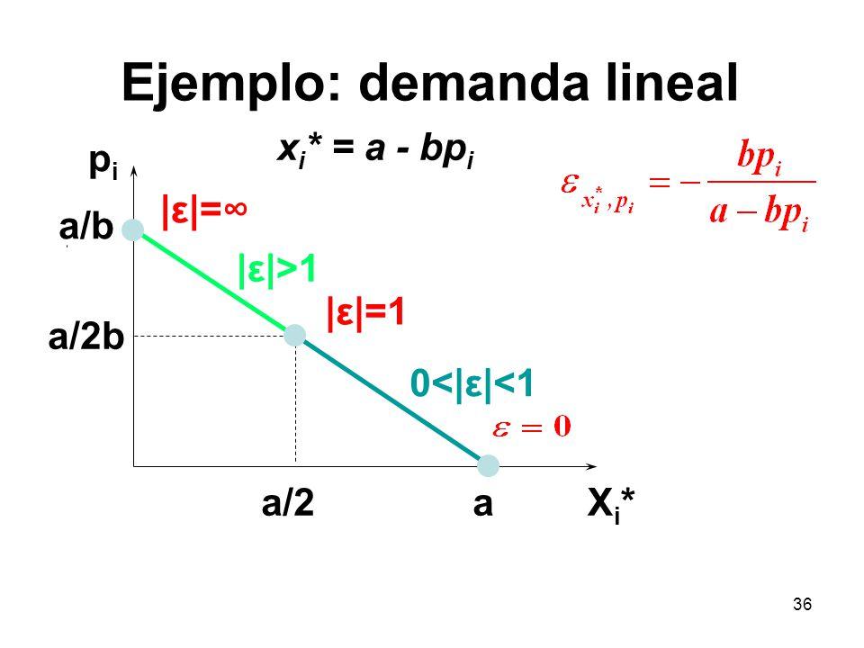 36 pipi Xi*Xi* a/b x i * = a - bp i a a/2b a/2 |ε|>1 0<|ε|<1 |ε|= |ε|=1 Ejemplo: demanda lineal