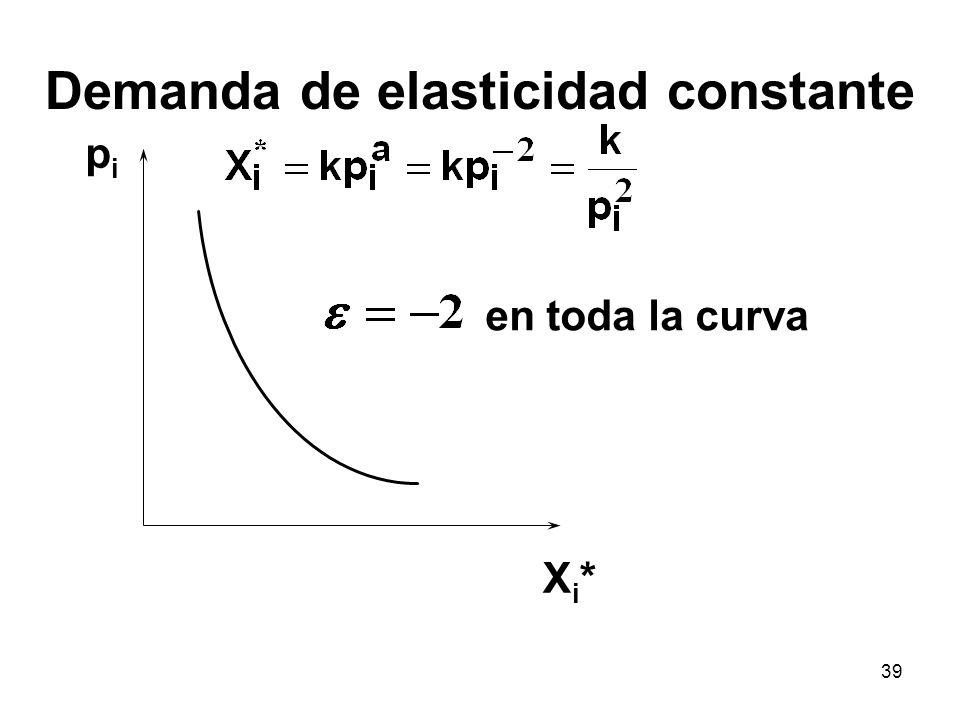 39 pipi Xi*Xi* en toda la curva Demanda de elasticidad constante