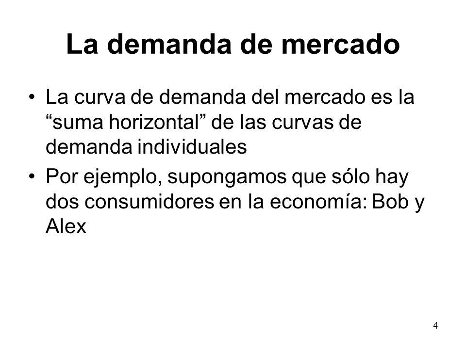 4 La curva de demanda del mercado es lasuma horizontal de las curvas de demanda individuales Por ejemplo, supongamos que sólo hay dos consumidores en