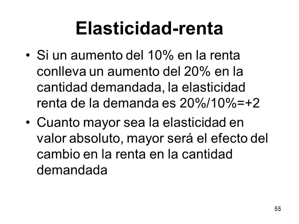 55 Si un aumento del 10% en la renta conlleva un aumento del 20% en la cantidad demandada, la elasticidad renta de la demanda es 20%/10%=+2 Cuanto may