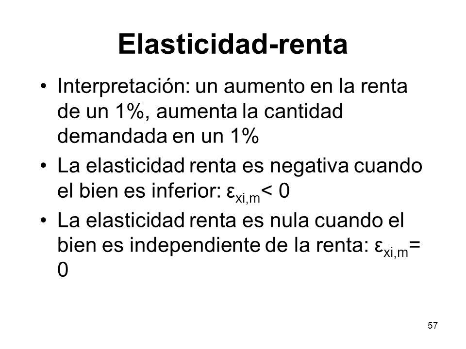 57 Interpretación: un aumento en la renta de un 1%, aumenta la cantidad demandada en un 1% La elasticidad renta es negativa cuando el bien es inferior