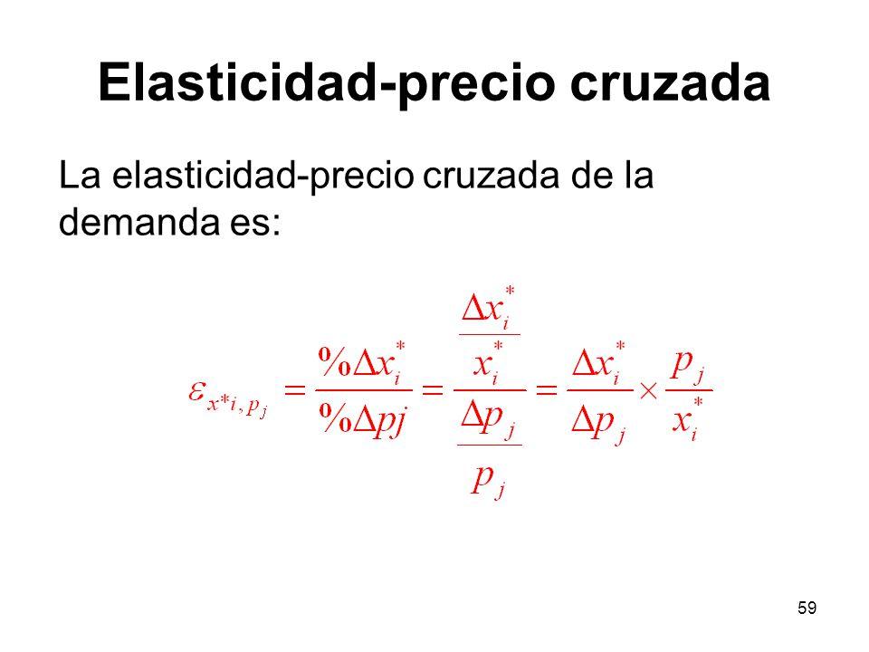 59 Elasticidad-precio cruzada La elasticidad-precio cruzada de la demanda es: