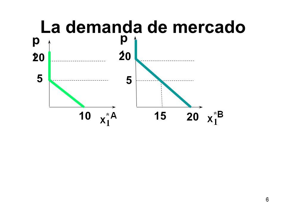 6 p1p1 p1p1 1015 5 20 5 La demanda de mercado
