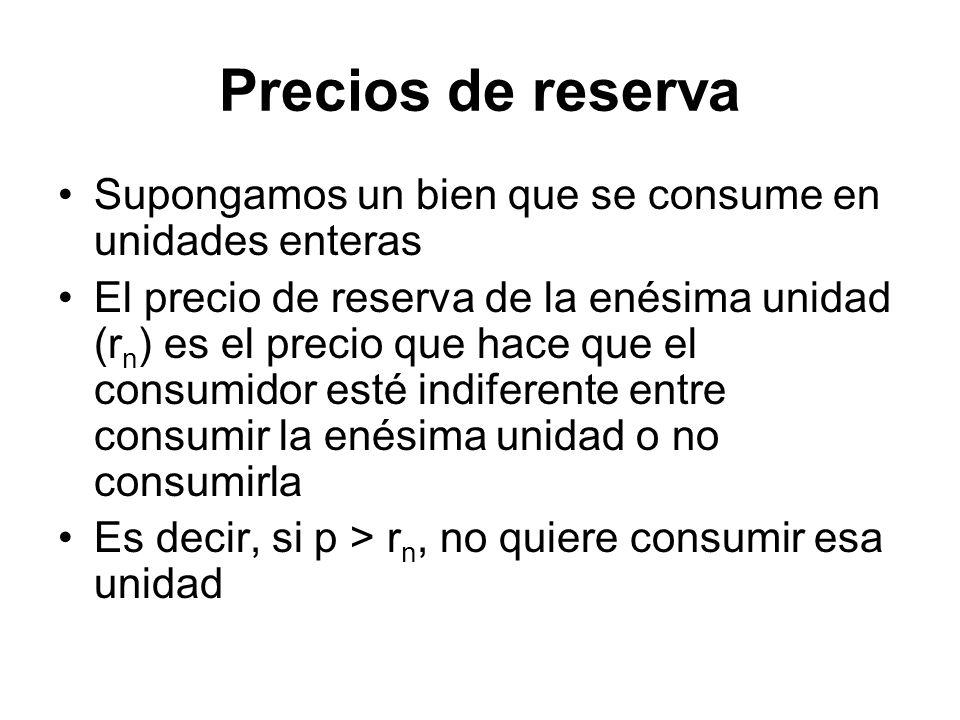 Precios de reserva Supongamos un bien que se consume en unidades enteras El precio de reserva de la enésima unidad (r n ) es el precio que hace que el