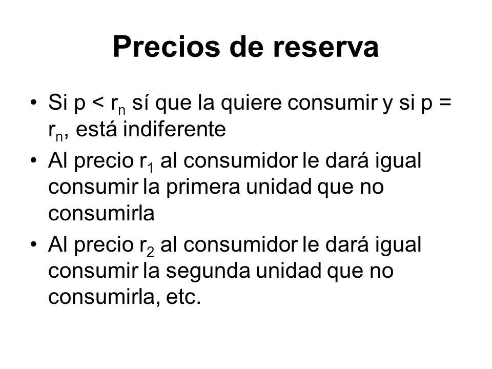 Precios de reserva Si p < r n sí que la quiere consumir y si p = r n, está indiferente Al precio r 1 al consumidor le dará igual consumir la primera u