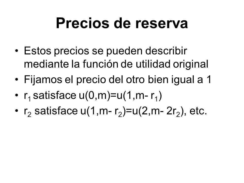 Precios de reserva Estos precios se pueden describir mediante la función de utilidad original Fijamos el precio del otro bien igual a 1 r 1 satisface