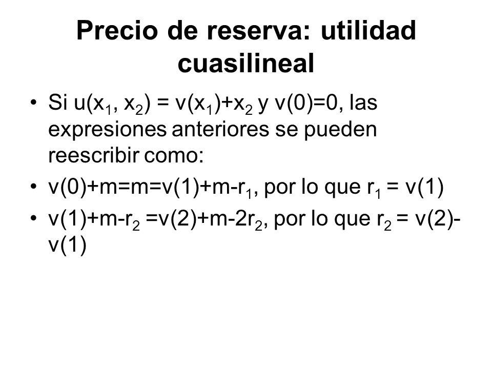 Precio de reserva: utilidad cuasilineal Si u(x 1, x 2 ) = v(x 1 )+x 2 y v(0)=0, las expresiones anteriores se pueden reescribir como: v(0)+m=m=v(1)+m-