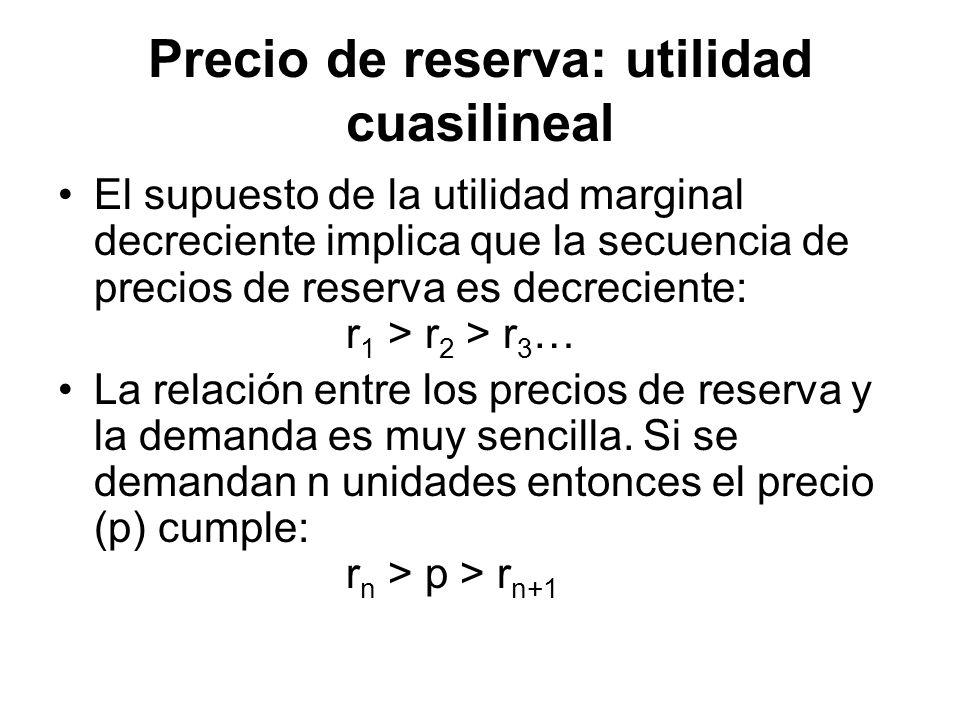 Precio de reserva: utilidad cuasilineal El supuesto de la utilidad marginal decreciente implica que la secuencia de precios de reserva es decreciente: