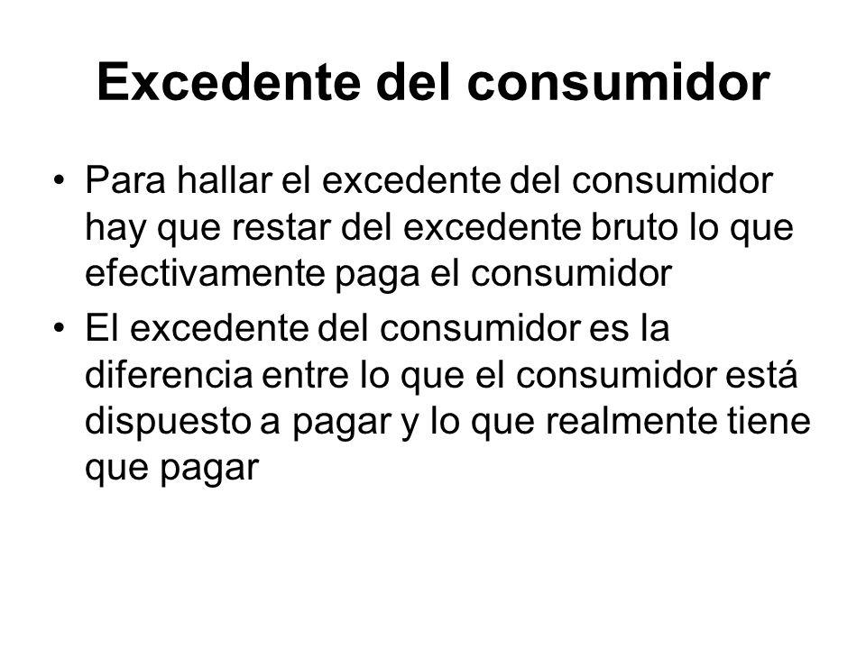 Excedente del consumidor Para hallar el excedente del consumidor hay que restar del excedente bruto lo que efectivamente paga el consumidor El exceden