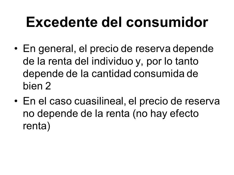Excedente del consumidor En general, el precio de reserva depende de la renta del individuo y, por lo tanto depende de la cantidad consumida de bien 2