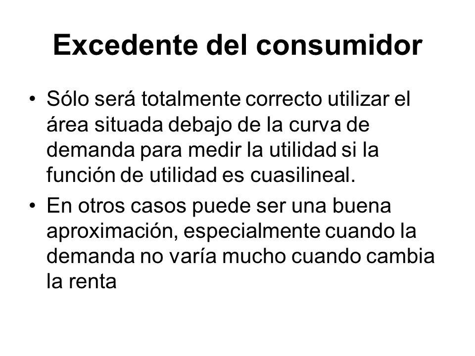 Excedente del consumidor Sólo será totalmente correcto utilizar el área situada debajo de la curva de demanda para medir la utilidad si la función de