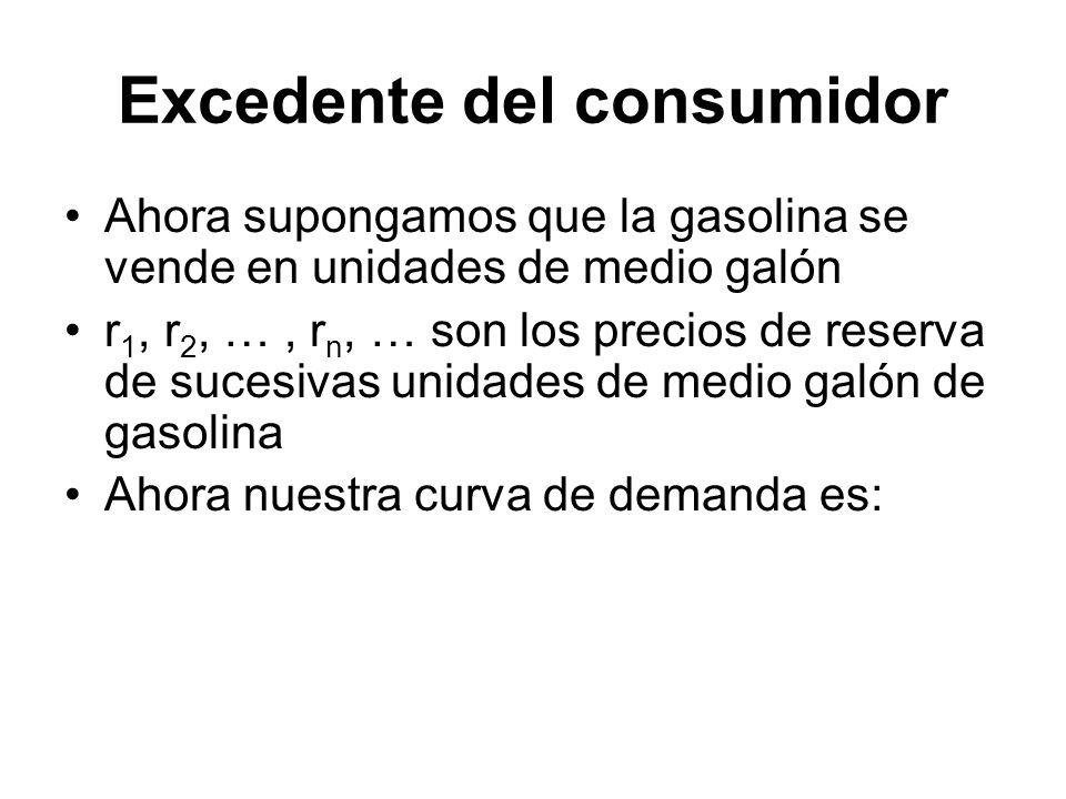 Ahora supongamos que la gasolina se vende en unidades de medio galón r 1, r 2, …, r n, … son los precios de reserva de sucesivas unidades de medio gal