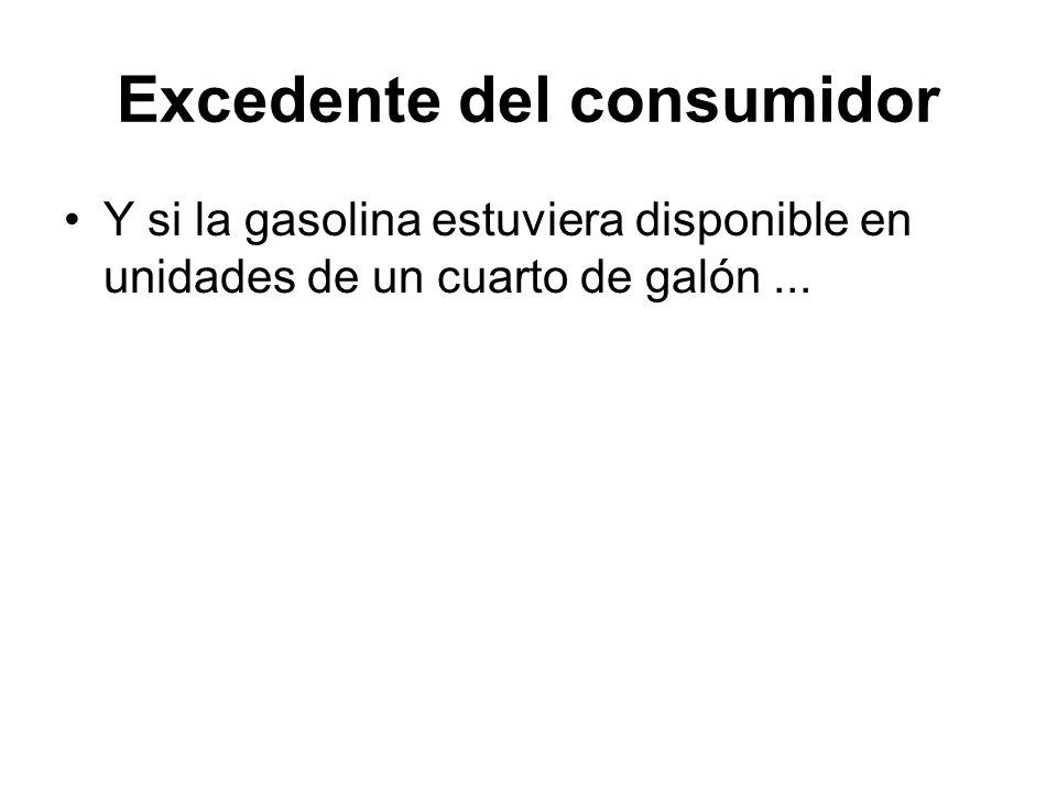 Y si la gasolina estuviera disponible en unidades de un cuarto de galón... Excedente del consumidor