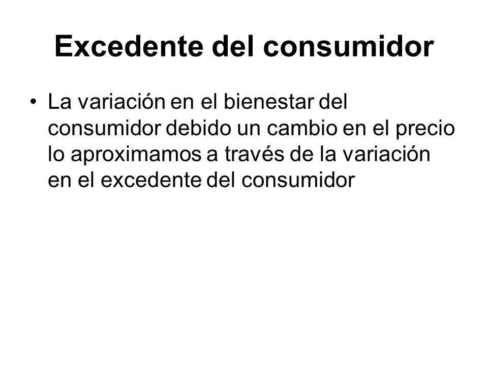La variación en el bienestar del consumidor debido un cambio en el precio lo aproximamos a través de la variación en el excedente del consumidor Exced