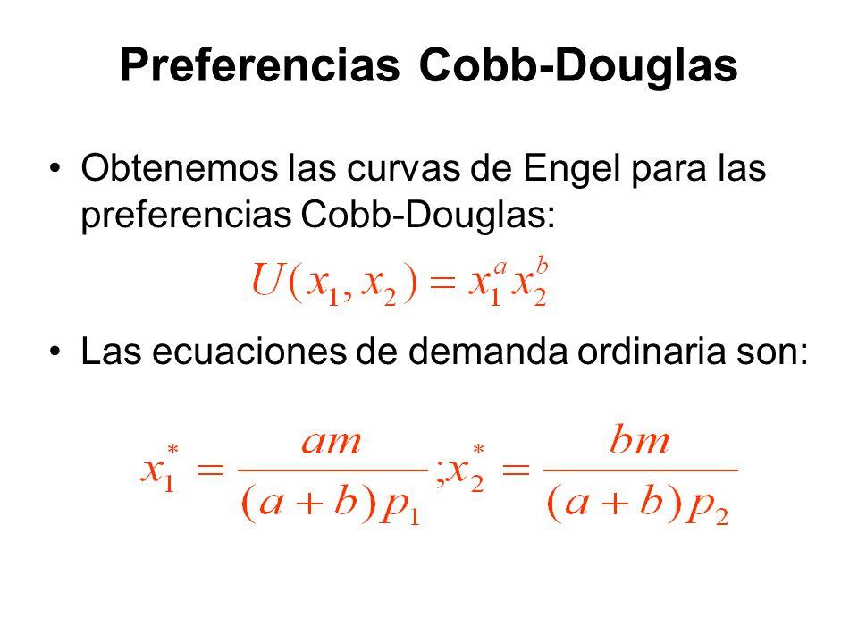 Preferencias Cobb-Douglas Obtenemos las curvas de Engel para las preferencias Cobb-Douglas: Las ecuaciones de demanda ordinaria son: