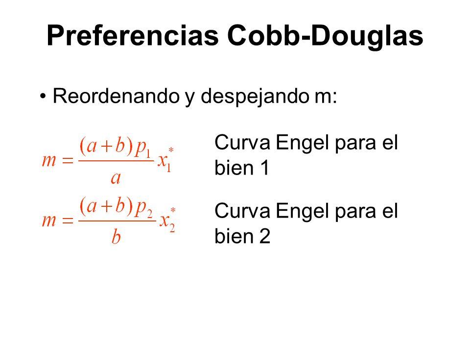 Reordenando y despejando m: Curva Engel para el bien 1 Curva Engel para el bien 2 Preferencias Cobb-Douglas