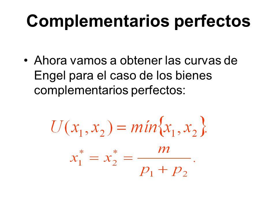 Complementarios perfectos Ahora vamos a obtener las curvas de Engel para el caso de los bienes complementarios perfectos: