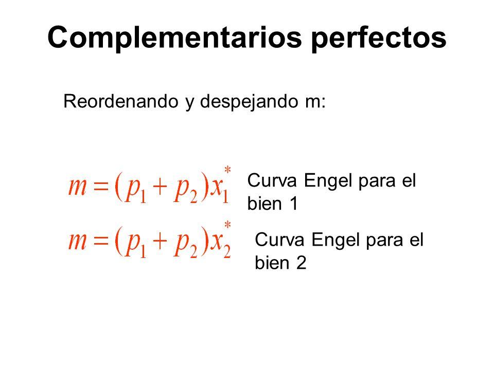 Reordenando y despejando m: Curva Engel para el bien 1 Curva Engel para el bien 2 Complementarios perfectos