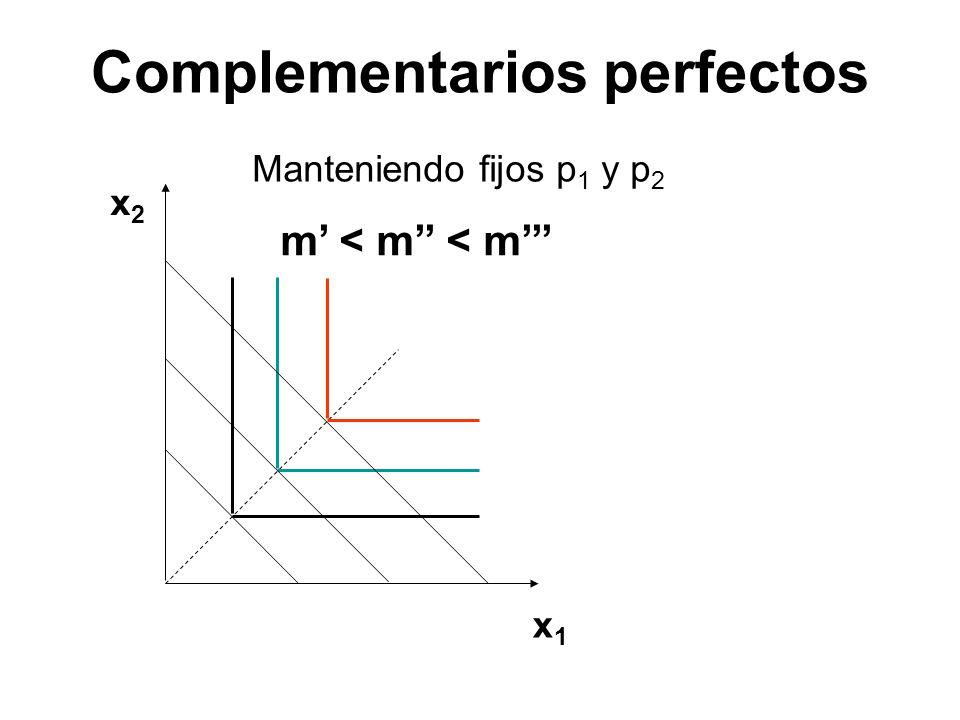 x1x1 x2x2 m < m < m Manteniendo fijos p 1 y p 2 Complementarios perfectos