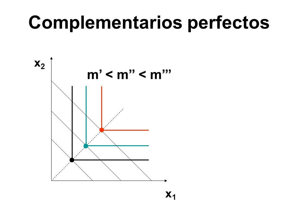 x1x1 x2x2 m < m < m Complementarios perfectos