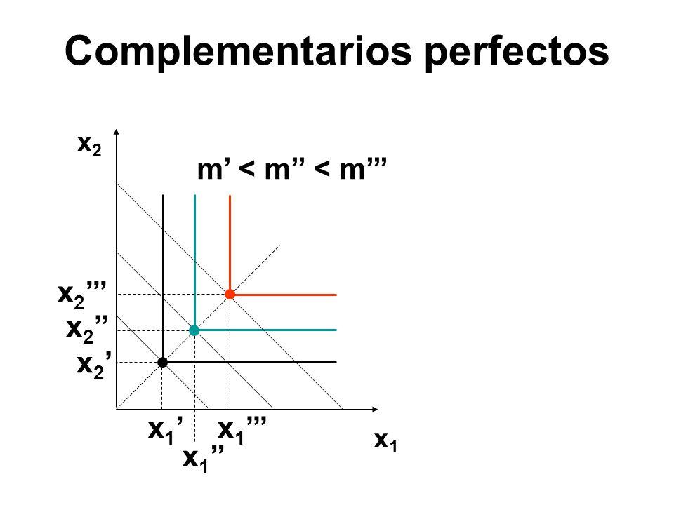 x1x1 x2x2 x 1 x 2 x 1 m < m < m Complementarios perfectos