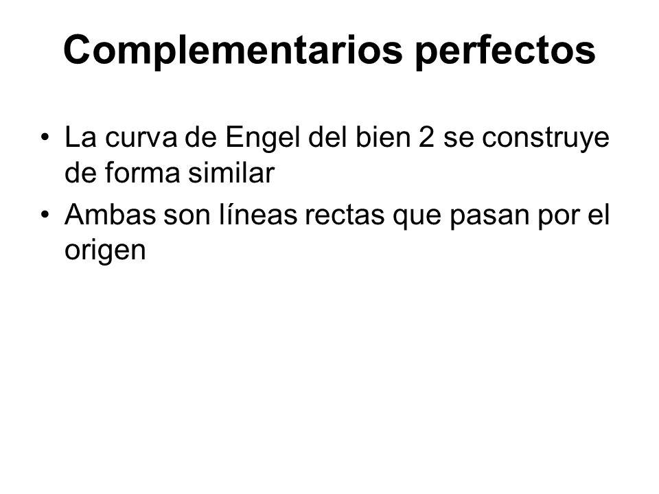 La curva de Engel del bien 2 se construye de forma similar Ambas son líneas rectas que pasan por el origen Complementarios perfectos