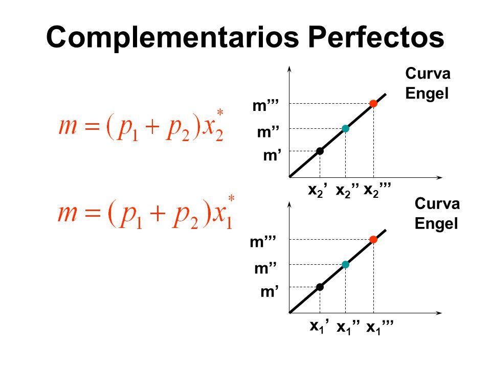 x 2 x 1 m m m m m m Curva Engel Complementarios Perfectos