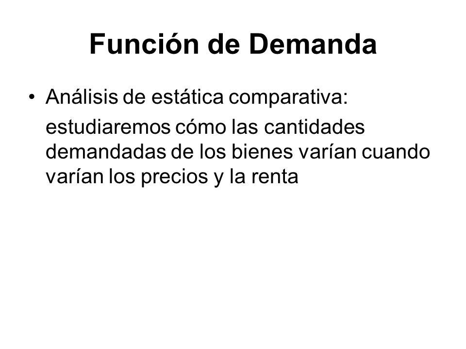 Función de Demanda Análisis de estática comparativa: estudiaremos cómo las cantidades demandadas de los bienes varían cuando varían los precios y la r