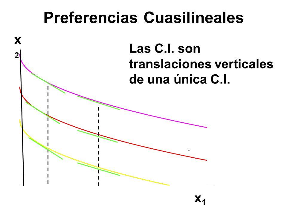 Preferencias Cuasilineales x2x2 x1x1 Las C.I. son translaciones verticales de una única C.I.