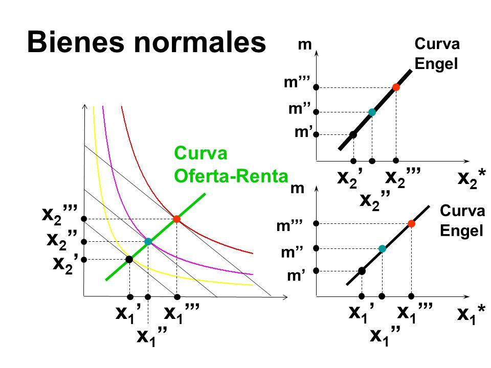 Bienes normales x 1 x 2 Curva Oferta-Renta x1*x1* x2*x2* m x 1 x 2 m m m Curva Engel m m m m
