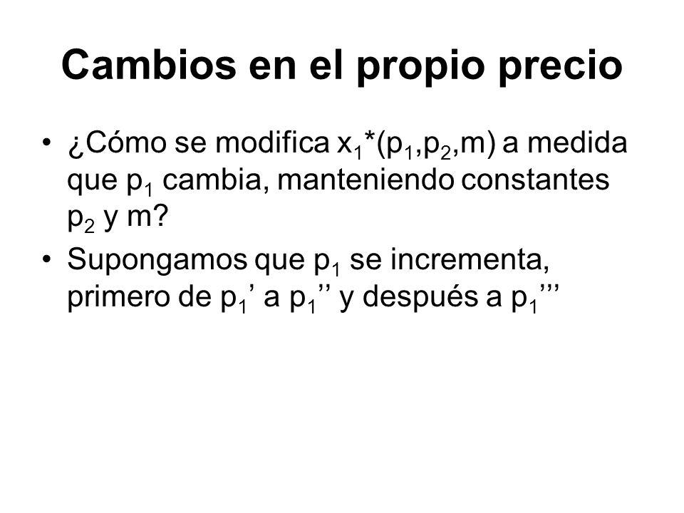 Cambios en el propio precio ¿Cómo se modifica x 1 *(p 1,p 2,m) a medida que p 1 cambia, manteniendo constantes p 2 y m? Supongamos que p 1 se incremen