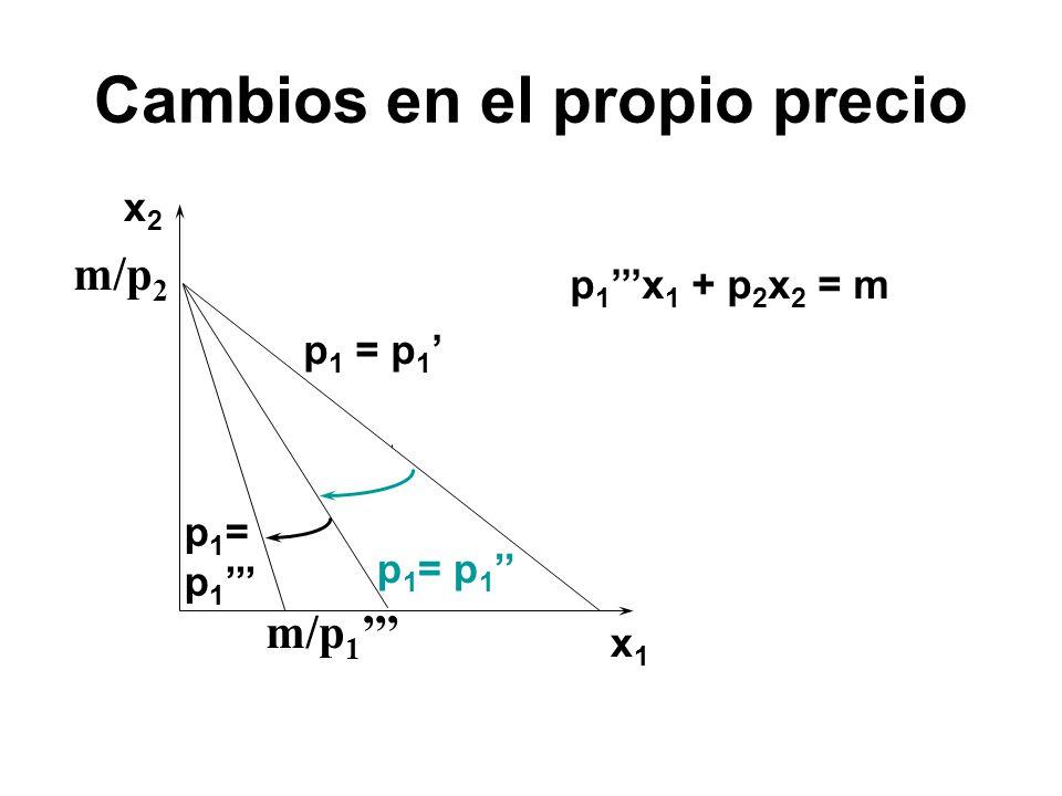 Cambios en el propio precio x1x1 x2x2 p 1 = p 1 p 1 x 1 + p 2 x 2 = m m/p 1 m/p 2