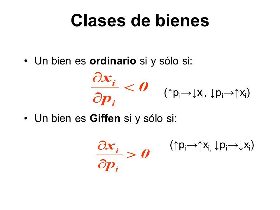 Clases de bienes Un bien es ordinario si y sólo si: (p i x i, p i x i ) Un bien es Giffen si y sólo si: (p i x i, p i x i )