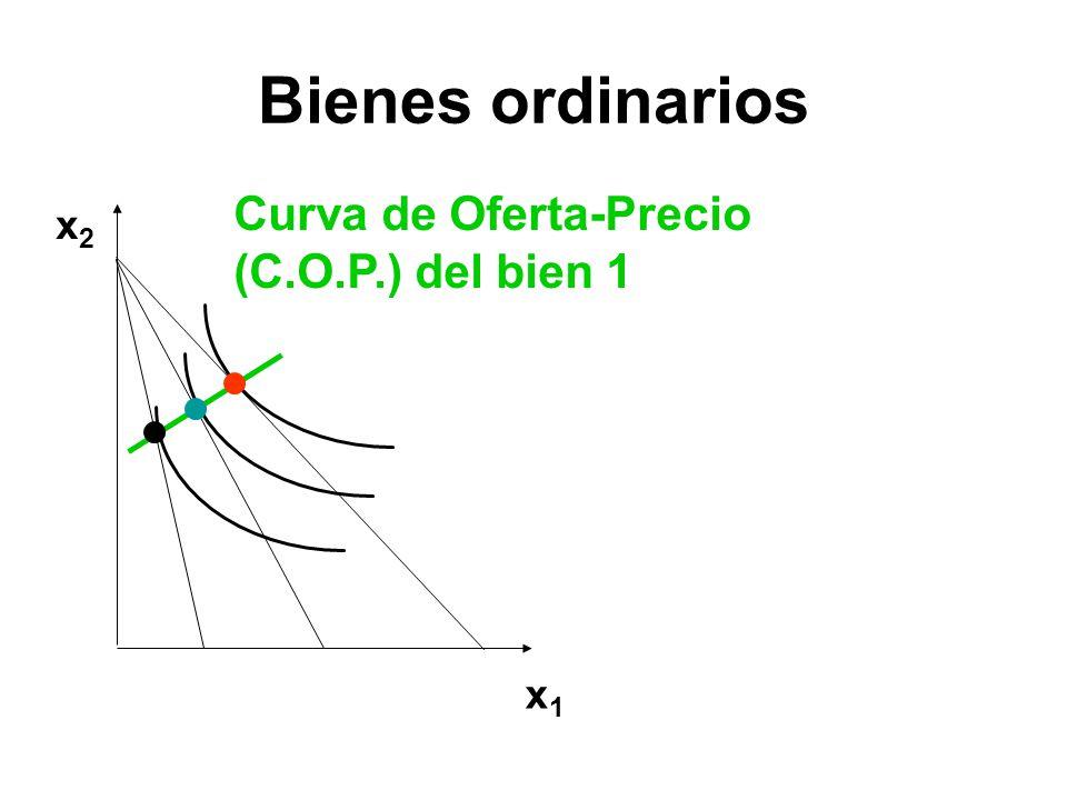 Bienes ordinarios x1x1 x2x2 Curva de Oferta-Precio (C.O.P.) del bien 1
