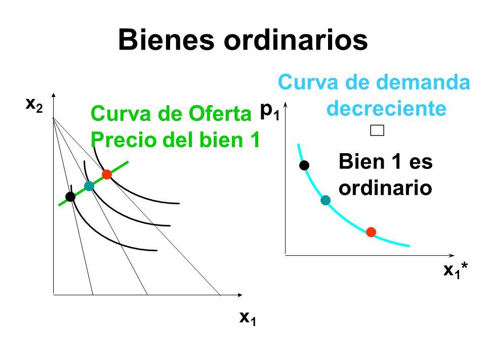 Bienes ordinarios x1x1 x2x2 Curva de Oferta Precio del bien 1 x1*x1* Curva de demanda decreciente Bien 1 es ordinario p1p1