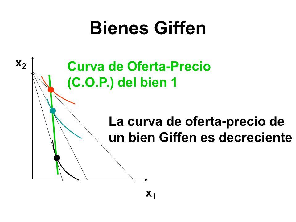 Bienes Giffen x1x1 x2x2 Curva de Oferta-Precio (C.O.P.) del bien 1 La curva de oferta-precio de un bien Giffen es decreciente