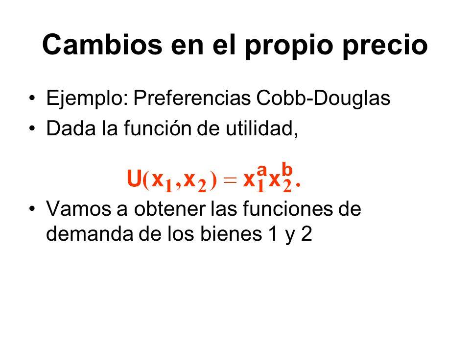 Cambios en el propio precio Ejemplo: Preferencias Cobb-Douglas Dada la función de utilidad, Vamos a obtener las funciones de demanda de los bienes 1 y