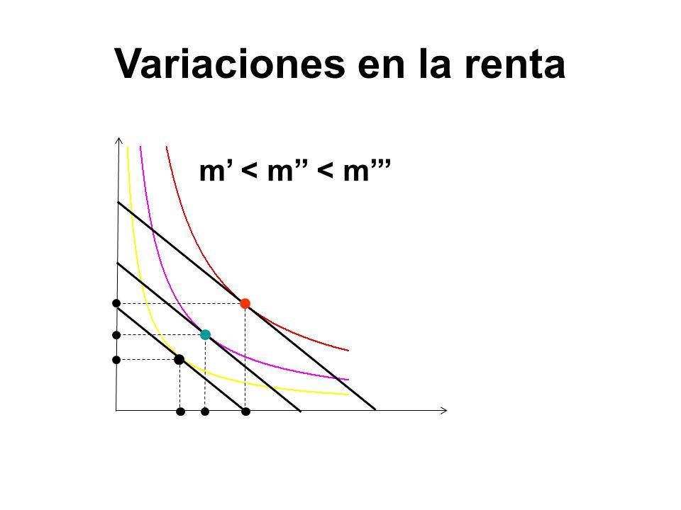 Variaciones en la renta m < m < m