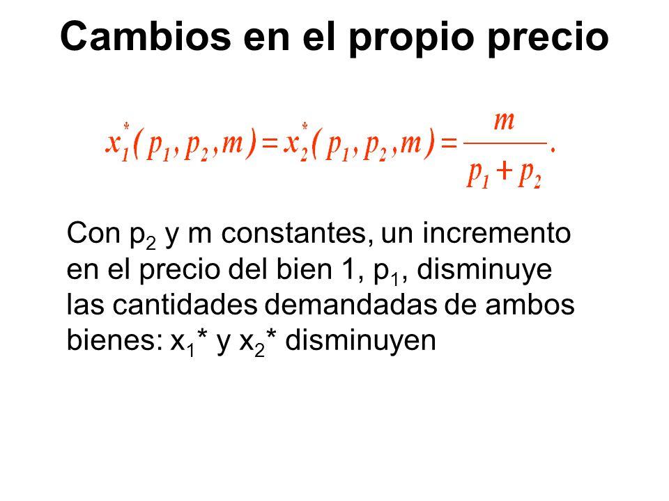 Cambios en el propio precio Con p 2 y m constantes, un incremento en el precio del bien 1, p 1, disminuye las cantidades demandadas de ambos bienes: x