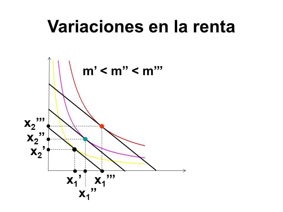 Variaciones en la renta m < m < m x 1 x 2