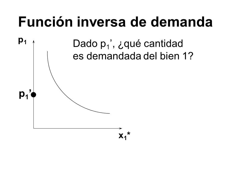 Función inversa de demanda p1p1 x1*x1* p 1 Dado p 1, ¿qué cantidad es demandada del bien 1?