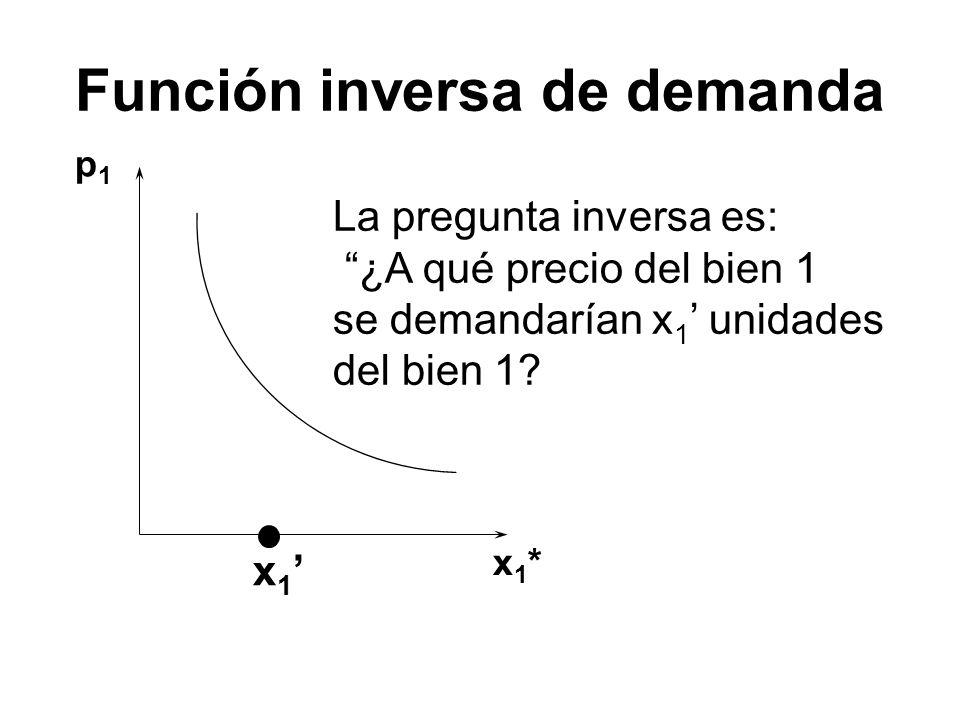 Función inversa de demanda p1p1 x1*x1* x 1 La pregunta inversa es: ¿A qué precio del bien 1 se demandarían x 1 unidades del bien 1?