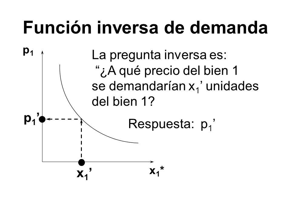 Función inversa de demanda p1p1 x1*x1* p 1 x 1 La pregunta inversa es: ¿A qué precio del bien 1 se demandarían x 1 unidades del bien 1? Respuesta: p 1