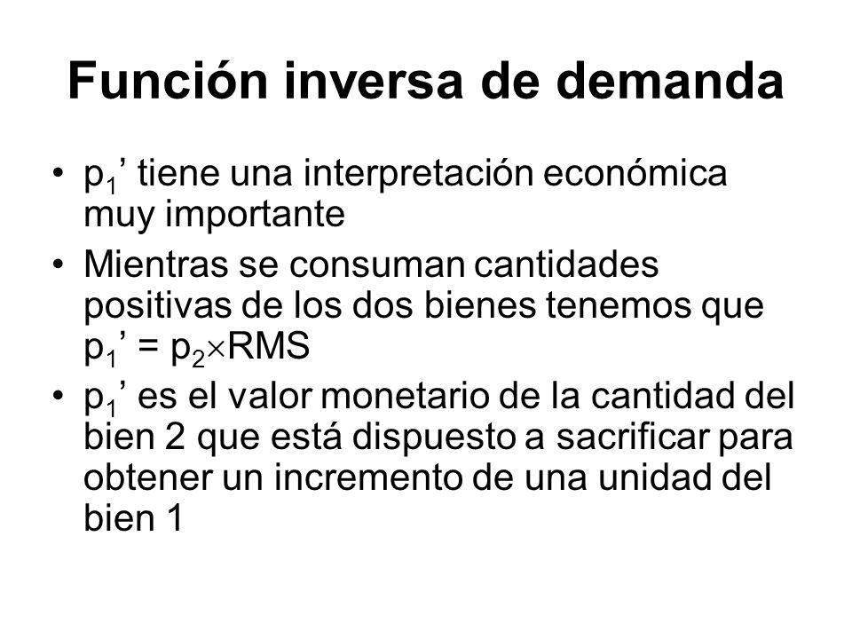 Función inversa de demanda p 1 tiene una interpretación económica muy importante Mientras se consuman cantidades positivas de los dos bienes tenemos q
