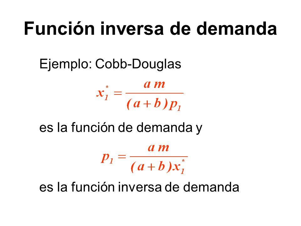 Función inversa de demanda Ejemplo: Cobb-Douglas es la función de demanda y es la función inversa de demanda