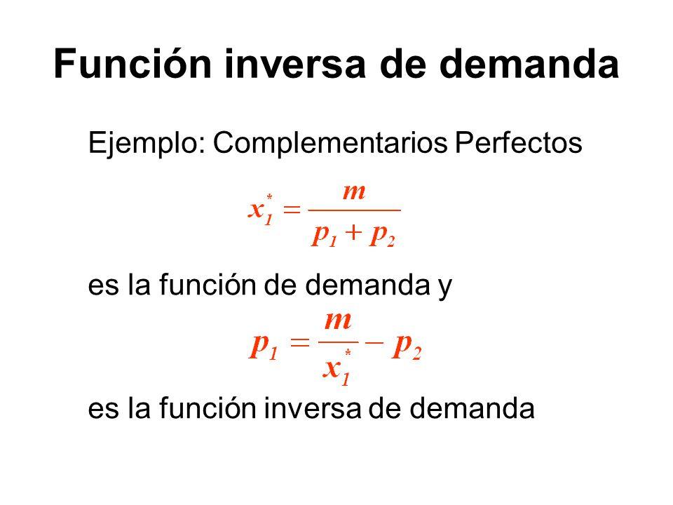 Función inversa de demanda Ejemplo: Complementarios Perfectos es la función de demanda y es la función inversa de demanda